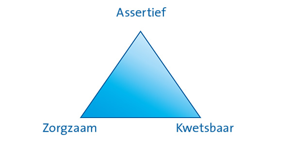 louis steeman de kracht van niet-weten drama driehoek 2
